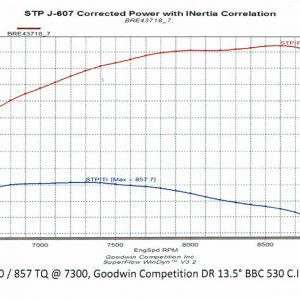 Edelbrock DR17 Heads Goodwin CNC ported – Goodwin Competition
